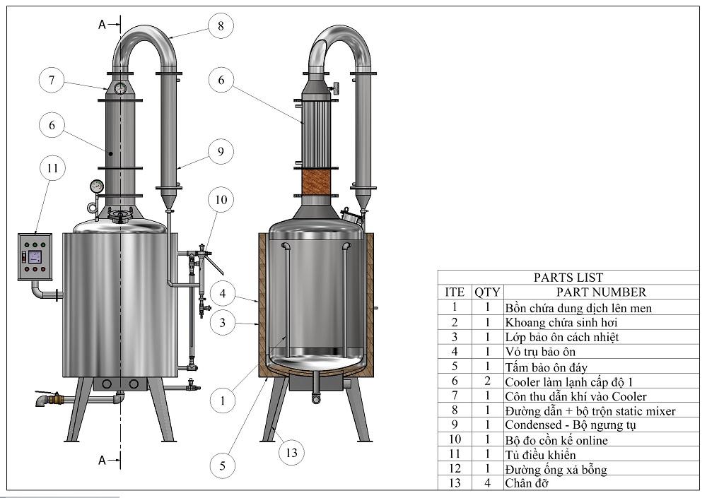 cấu tạo của nồi nấu rượu uhc