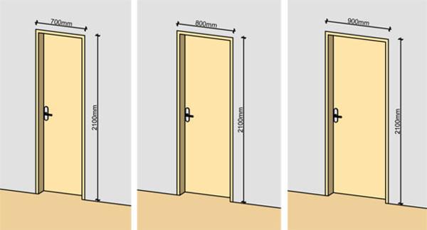 Kích thước cửa toilet chuẩn mà bạn nên biết